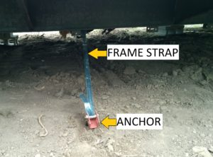 HII mobile home anchor frame strap tie-down